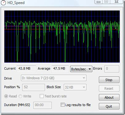 How To Perform Benchmark Test On Your Hard Disk, USB Drive