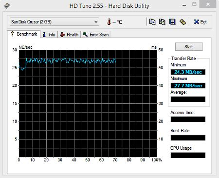 13 Best Free Flash Drive Speed Test Software For Windows